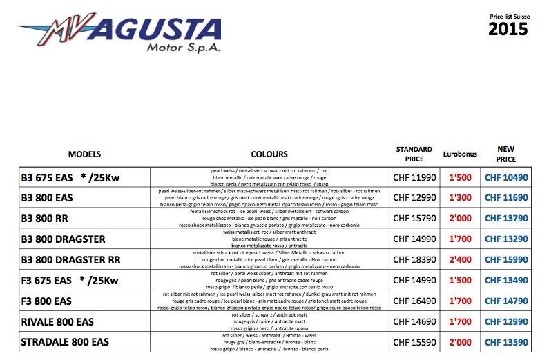 MVAgustaPrix2015_1