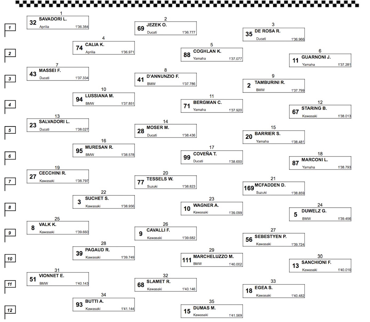 worldstk1000_015_Misano_grid
