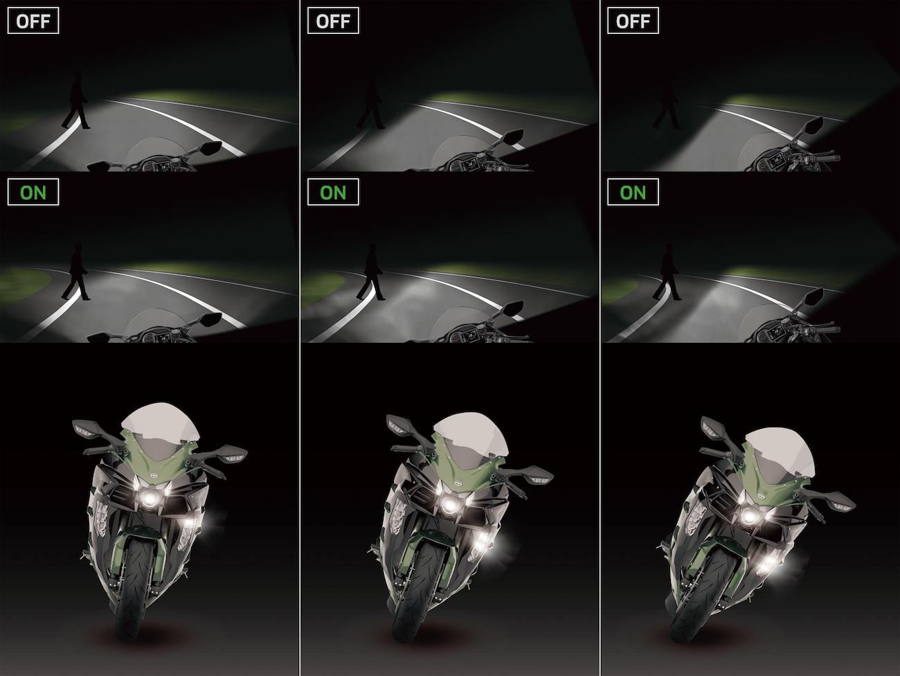 Kawasaki_NinjaH2SX_tech_2
