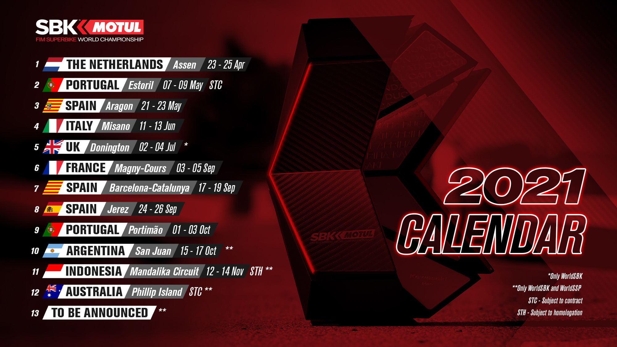 Le calendrier (provisoire)