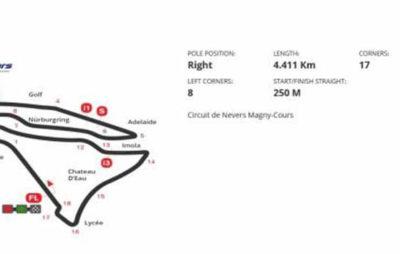 Sébastien Suchet, 7e en France raconte… :: STK 1000 Magny-Cours